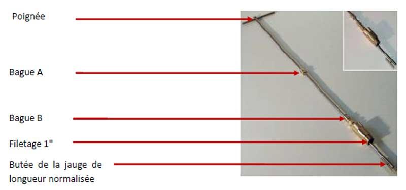 Internal Diameter Gauge (description)
