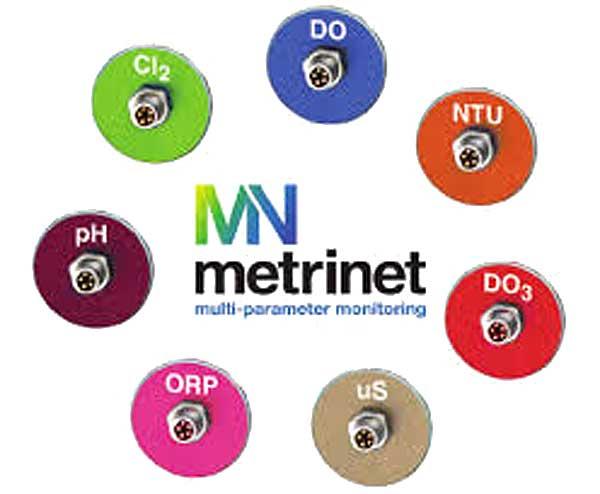 Metrinet